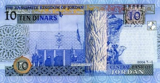 Jordan A to Z: K is for ... Kings! (6/6)
